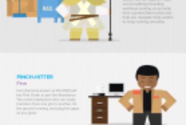 Star Wars for Startups: A Guide to Building Your Team