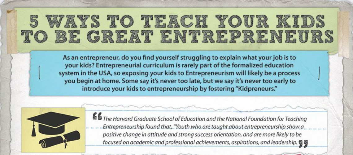 5 Ways To Teach Your Kids To Be Kidpreneurs